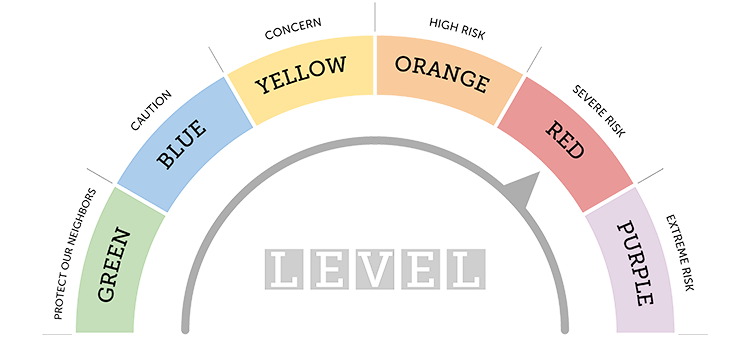 Red Level Guidelines & Restrictions