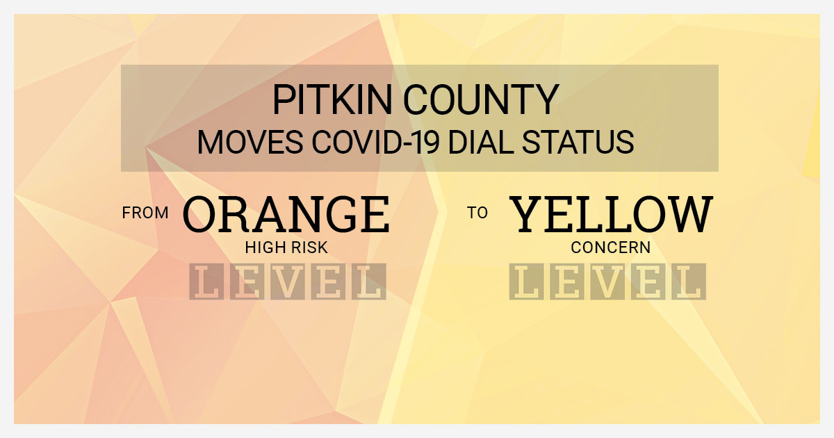 Pitkin County Moving to Yellow Level, starting Feb 13, 9am