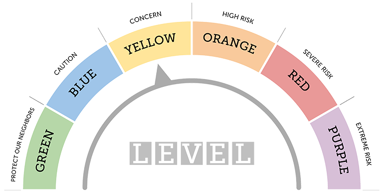 yellow level