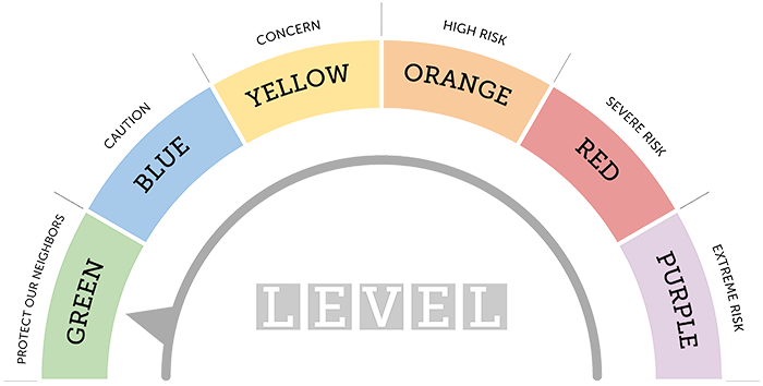 Covid Dial - Level Green